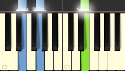 synthesia keys